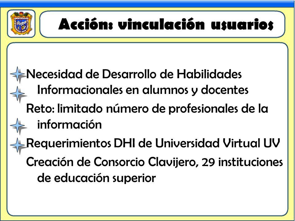Acción: vinculación usuarios Necesidad de Desarrollo de Habilidades Informacionales en alumnos y docentes Reto: limitado número de profesionales de la