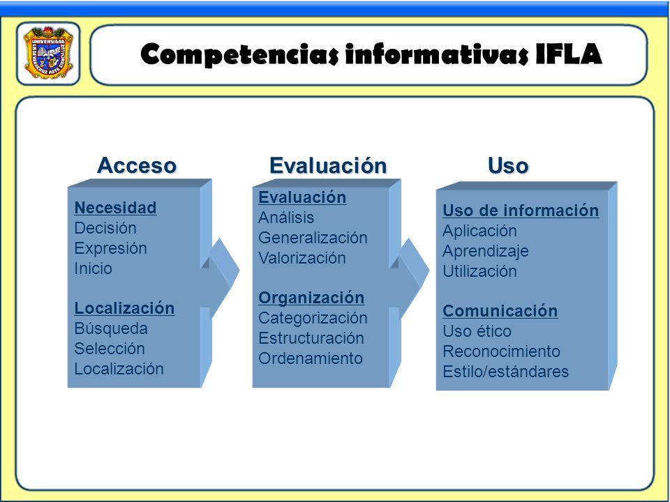 Competencias informativas IFLAUso Uso de información Aplicación Aprendizaje Utilización Comunicación Uso ético Reconocimiento Estilo/estándares Evalua