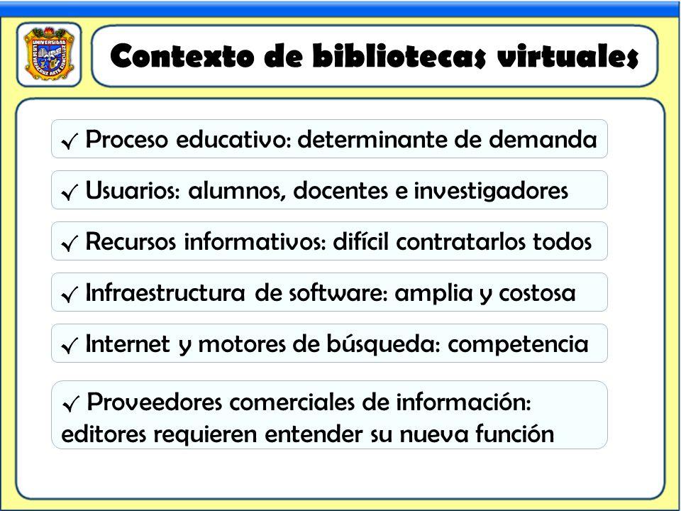 Contexto de bibliotecas virtuales Proceso educativo: determinante de demanda Usuarios: alumnos, docentes e investigadores Recursos informativos: difíc