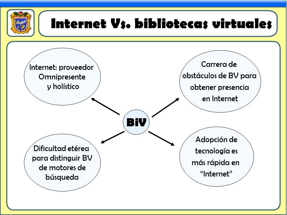 Internet Vs. bibliotecas virtuales Internet: proveedor Omnipresente y holístico Adopción de tecnología es más rápida en Internet Carrera de obstáculos