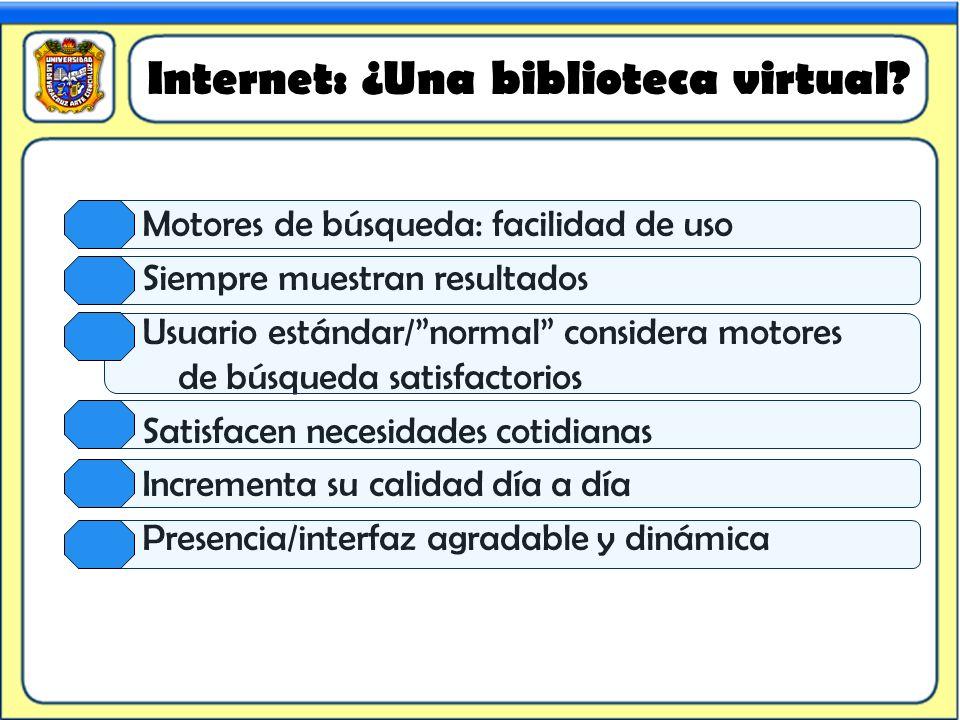 Internet: ¿Una biblioteca virtual? Motores de búsqueda: facilidad de uso Siempre muestran resultados Usuario estándar/normal considera motores de búsq