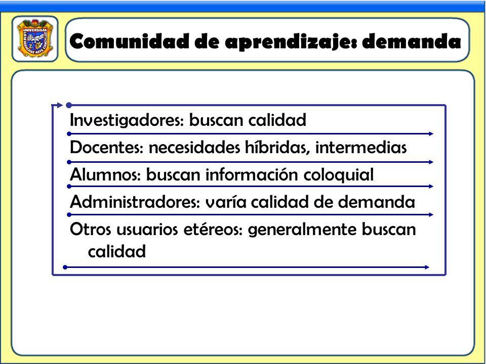 Comunidad de aprendizaje: demanda Investigadores: buscan calidad Docentes: necesidades híbridas, intermedias Alumnos: buscan información coloquial Adm