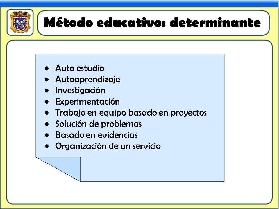 Método educativo: determinante Auto estudio Autoaprendizaje Investigación Experimentación Trabajo en equipo basado en proyectos Solución de problemas