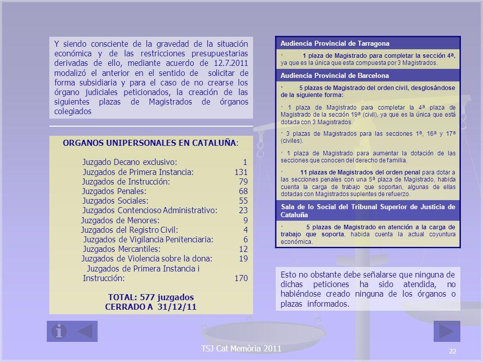 3.2 JUECES Y MAGISTRADOS DE CATALUÑA A 31 DE DICIEMBRE DE 2011 3.2.1.- PLANTILLA ORGANICA Y MOVILIDAD La plantilla orgánica de Jueces y Magistrados para el año 2011 en Catalunya fue de 765 plazas.