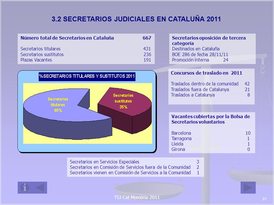 3.3 FUNCIONARIOS DE LOS CUERPOS DE GESTIÓN PROCESAL ADMINISTRATIVA, TRAMITACIÓN PROCESAL ADMINISTRATIVA Y AUXILIO JUDICIAL.