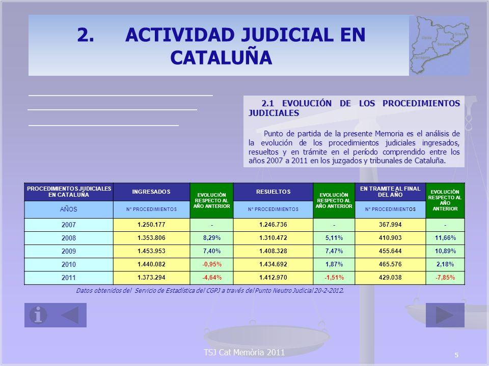 TSJ Cat Memòria 2011 En la representación gráfica se puede observar como hasta el año 2009 y como consecuencia de la crisis económica, se produce un marcado incremento de asuntos ingresados por los juzgados y tribunales de Cataluña, en el referido año el incremento fue de un 7,4% más que en 2008, alcanzándose la cifra de 1.453.953 asuntos.