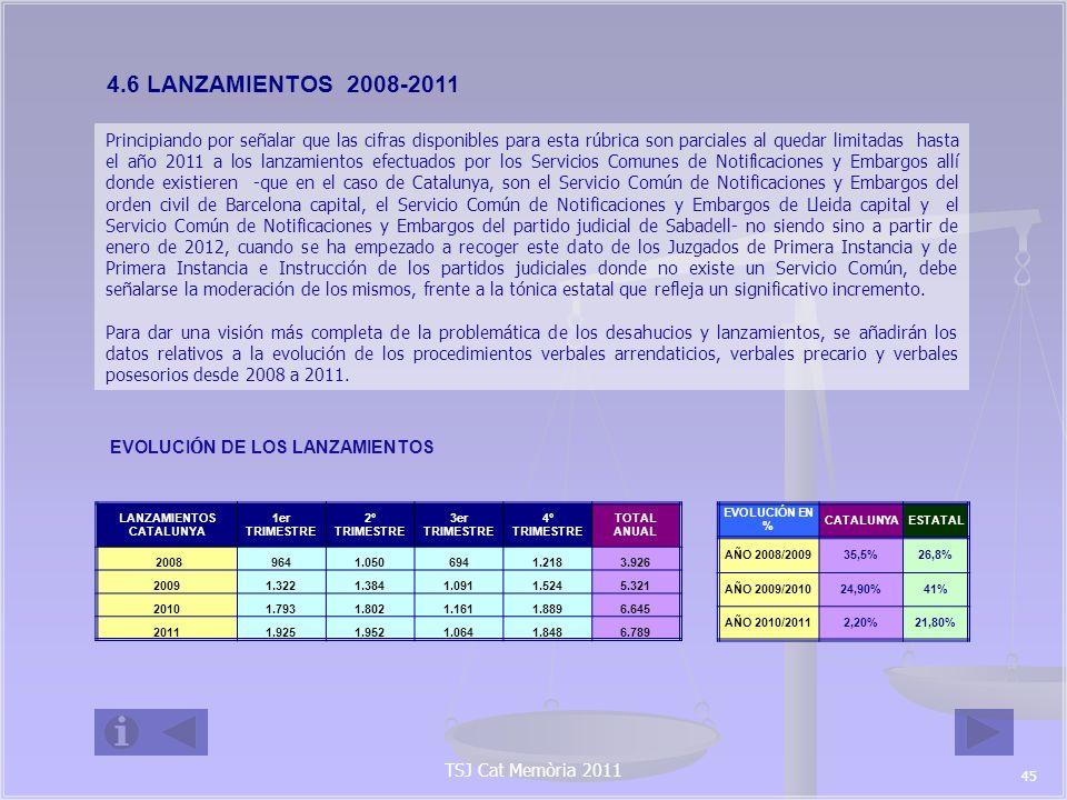 TSJ Cat Memòria 2011 EVOLUCIÓN DE LOS PROCEDIMIENTOS VERBALES ARRENDATICIOS, POSESORIOS Y PRECARIOS.
