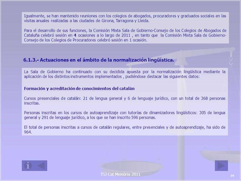 TSJ Cat Memòria 2011 La distribución de las personas inscritas a los cursos de catalán es la siguiente: Total de jueces, secretarios y fiscales inscritos a cursos de catalán (cursos presenciales y por autoaprendizaje) Total funcionarios inscritos a cursos de catalán (cursos presenciales y por autoaprendizaje) 65