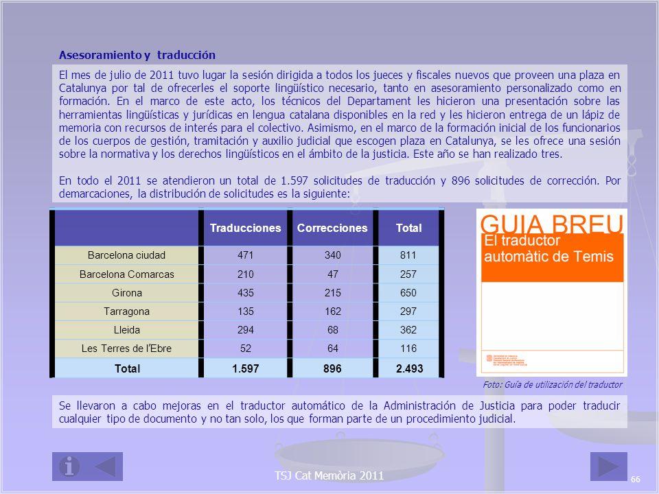 TSJ Cat Memòria 2011 Traducción de leyes LexCat ofrece en lengua catalana la legislación estatal más relevante aplicable en Catalunya, a través de la Web de la Administración de Justicia.
