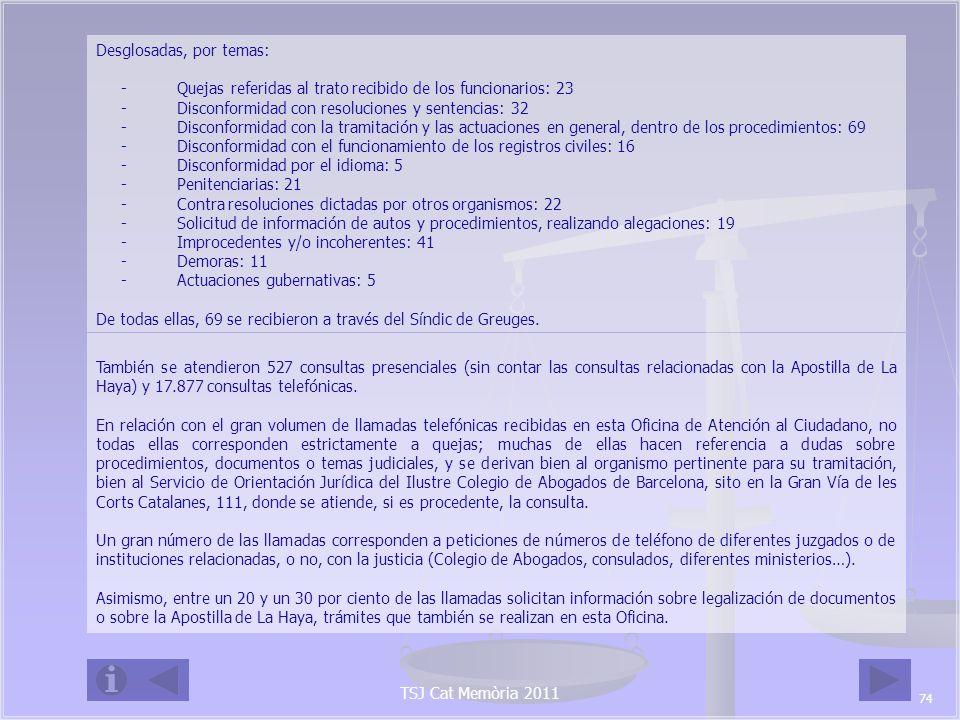 TSJ Cat Memòria 2011 6.3.- SECRETARIA DE GOBIERNO 6.3.1.- Actuación ordinaria En la Secretaría de Gobierno se tramitaron 204 comisiones rogatorias internacionales activas y 13 pasivas, y se incoaron 37.296 expedientes de apostillas / legalizaciones de firmas del Registro Civil.