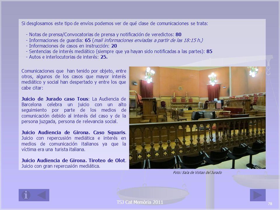 TSJ Cat Memòria 2011 Caso Palau de la Música.Juzgado de Instrucción 30 de Barcelona.