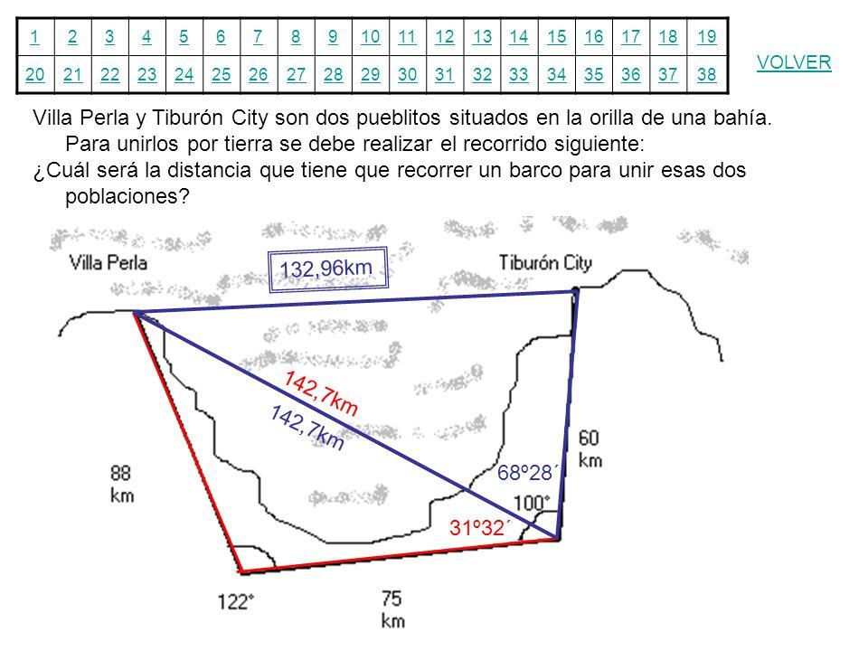 12345678910111213141516171819 20212223242526272829303132333435363738 VOLVER Villa Perla y Tiburón City son dos pueblitos situados en la orilla de una