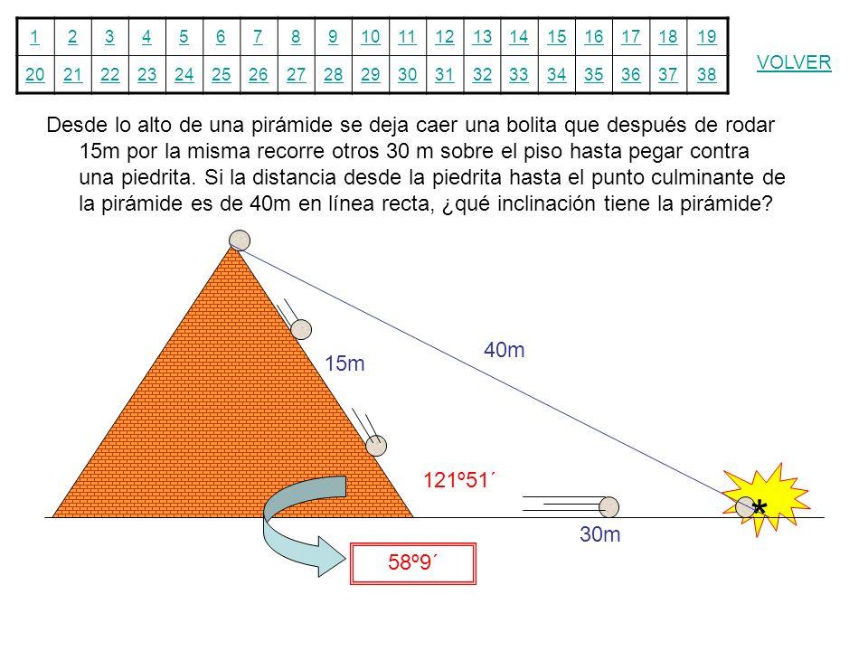 12345678910111213141516171819 20212223242526272829303132333435363738 VOLVER Desde lo alto de una pirámide se deja caer una bolita que después de rodar
