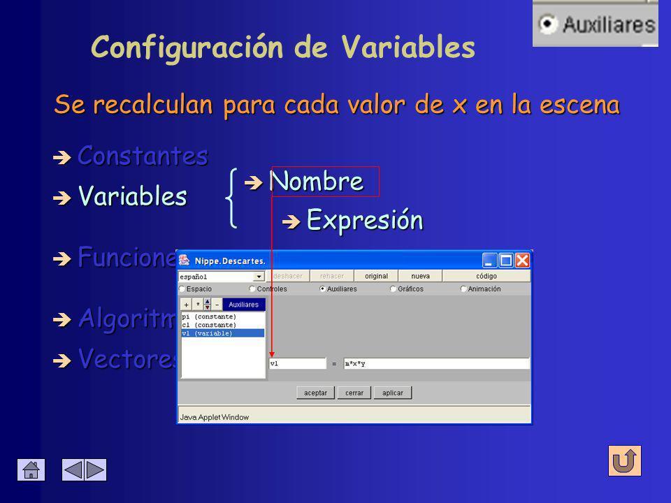 è Algoritmos è Funciones è Vectores Constantes que pueden cambiar con los parámetros è Constantes è Variables è Nombre è Valor è Evaluar è Una vez è Siempre Configuración de Constantes