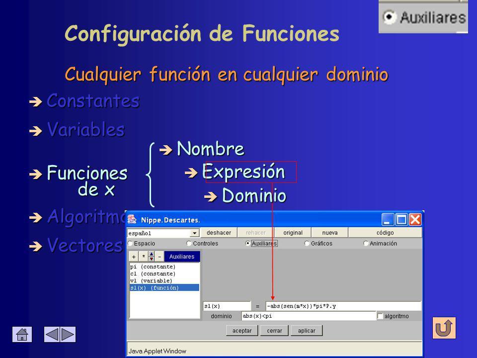 Cualquier función en cualquier dominio è Constantes è Algoritmos è Variables è Funciones è Vectores è Nombre è Expresión de x de x è Dominio Configuración de Funciones