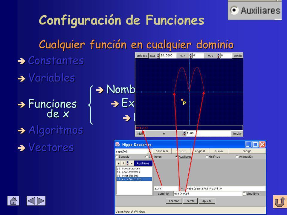 Cualquier función en cualquier dominio è Constantes è Algoritmos è Variables è Funciones è Vectores è Nombre è Expresión de x de x è Dominio Configura