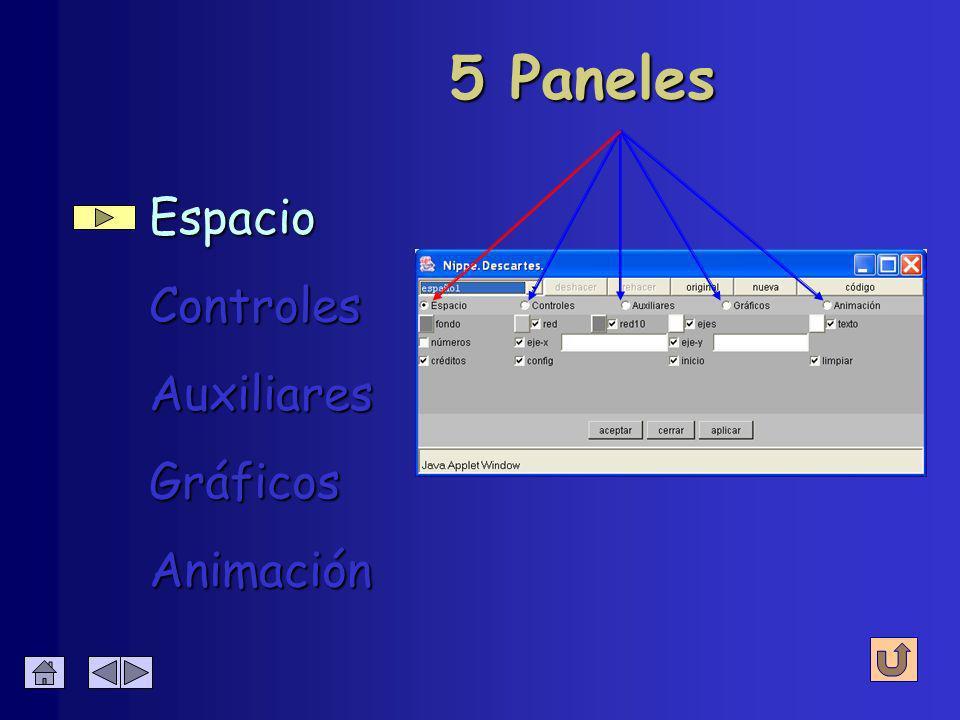 Espacio Espacio Controles Controles Auxiliares Auxiliares Gráficos Gráficos Animación Animación 5 Paneles