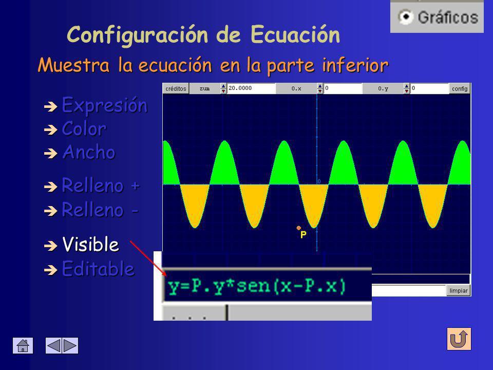 Muestra la ecuación en la parte inferior è Expresión è Relleno - è Color è Relleno + è Visible Configuración de Ecuación è Editable è Ancho