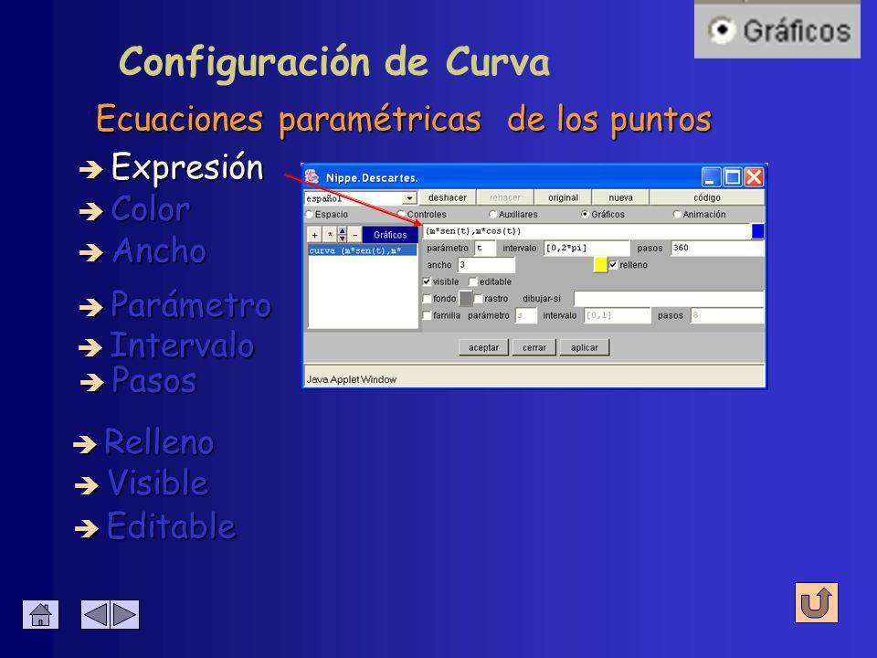 Configuración de Curva Elementos iguales que en Ecuación è Expresión è Relleno è Color è Intervalo è Visible è Editable è Ancho è Pasos è Parámetro