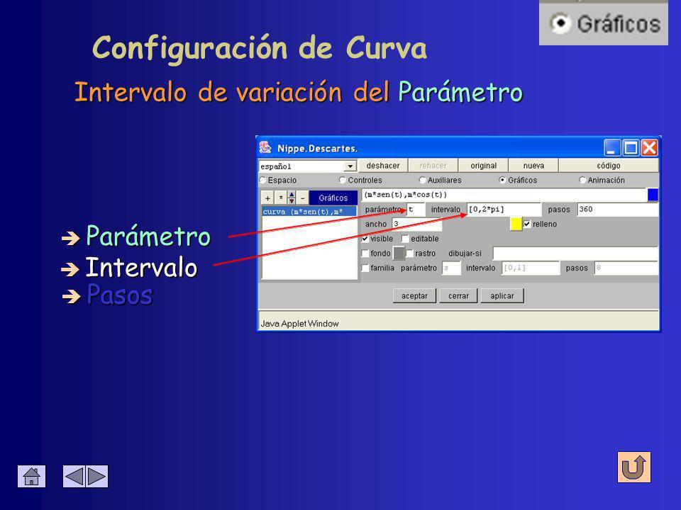 Configuración de Curva Debe incluir el Parámetro è Expresión è Relleno è Color è Intervalo è Visible è Editable è Ancho è Pasos è Parámetro