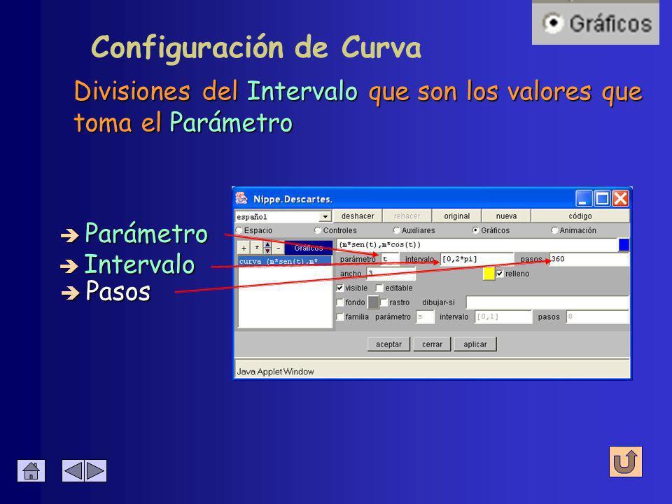 Configuración de Curva Intervalo de variación del Parámetro è Intervalo è Pasos è Parámetro