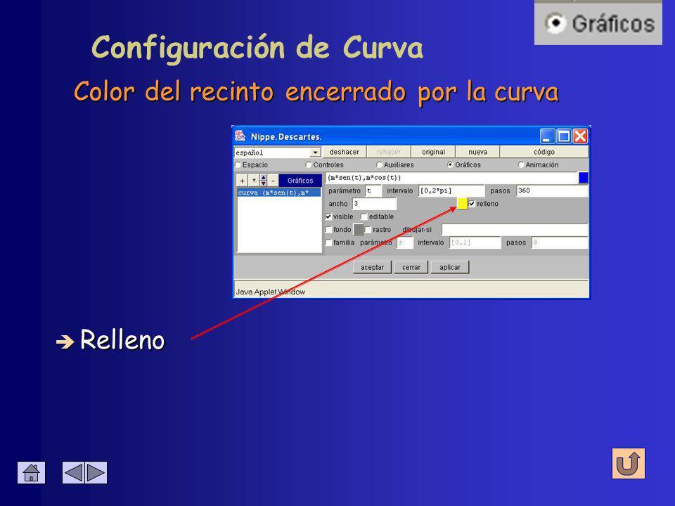 Configuración de Curva Divisiones del Intervalo que son los valores que toma el Parámetro è Intervalo è Pasos è Parámetro