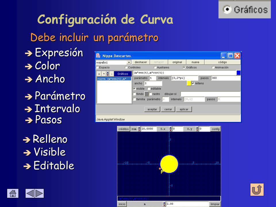 Configuración de Curva Color del recinto encerrado por la curva è Relleno