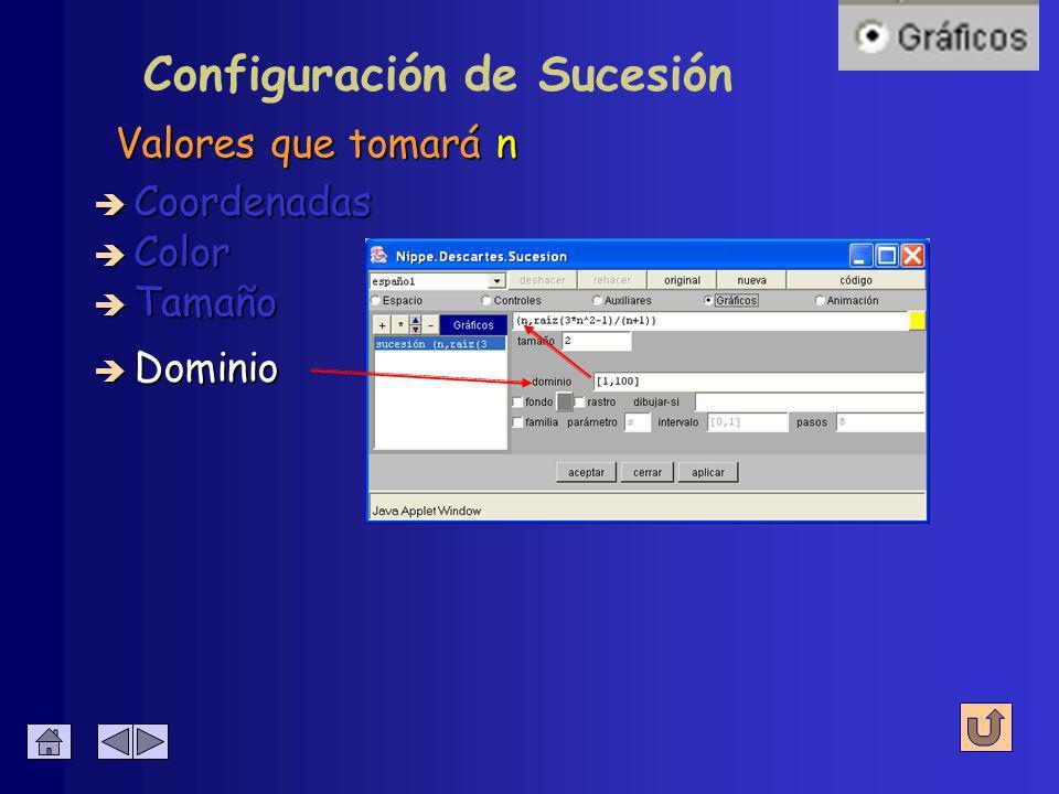 Configuración de Sucesión Abscisa y ordenada en función de n è Coordenadas è Color è Tamaño è Dominio