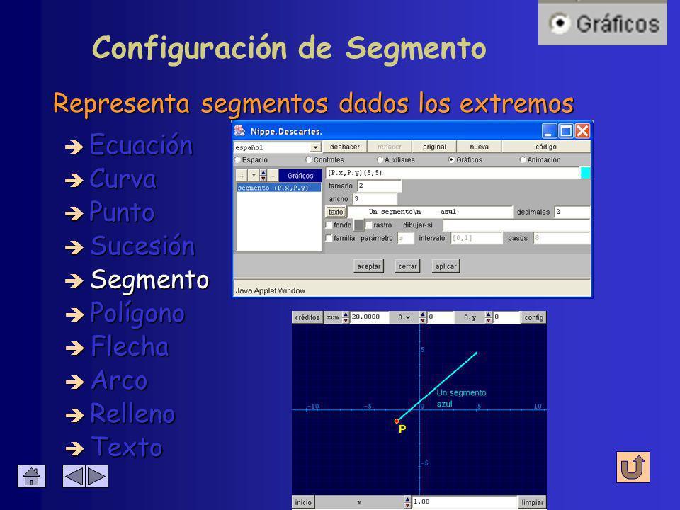 Configuración de Sucesión Igual que en Punto è Coordenadas è Color è Tamaño è Dominio