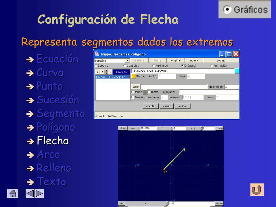 Configuración de Polígono Para los valores numéricos que se escriban è Coordenadas è Color è Ancho è Relleno è Decimales è Texto