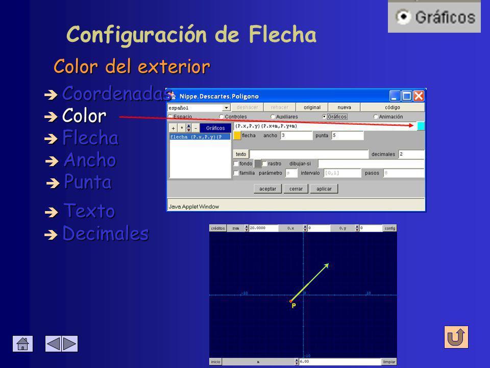 Configuración de Flecha Abscisa y ordenada del origen y extremo è Coordenadas è Color è Flecha è Ancho è Decimales è Texto è Punta