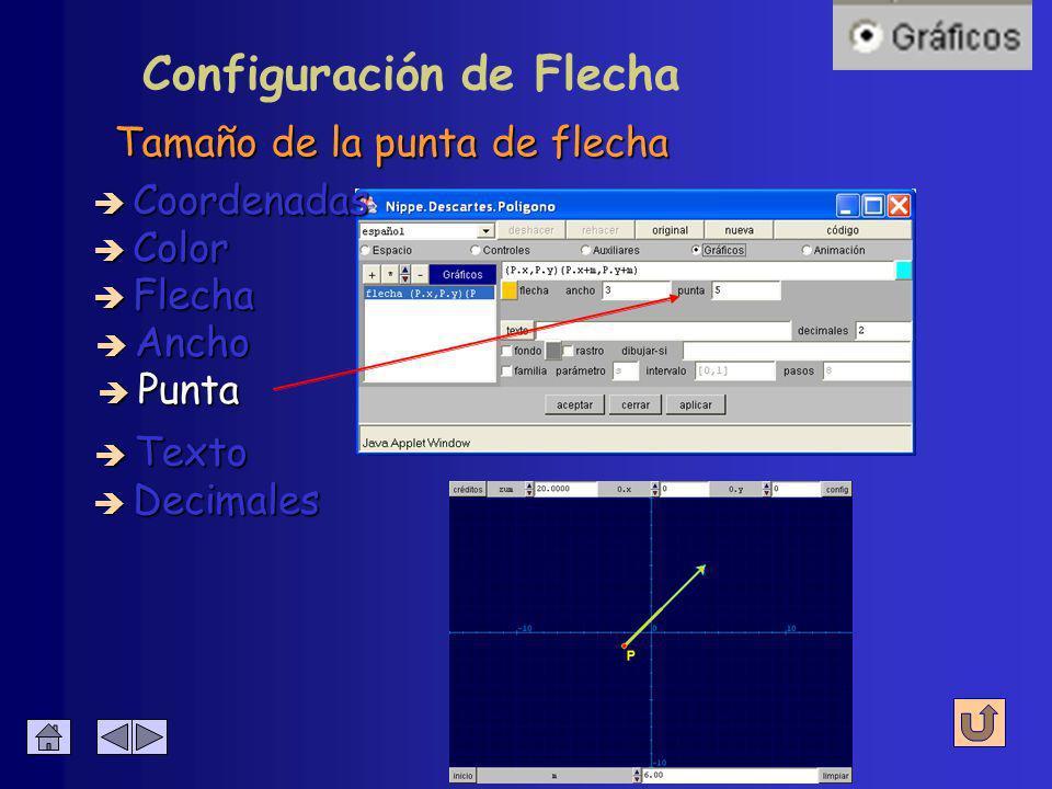 Configuración de Flecha Grosor del trazo è Coordenadas è Color è Flecha è Ancho è Decimales è Texto è Punta