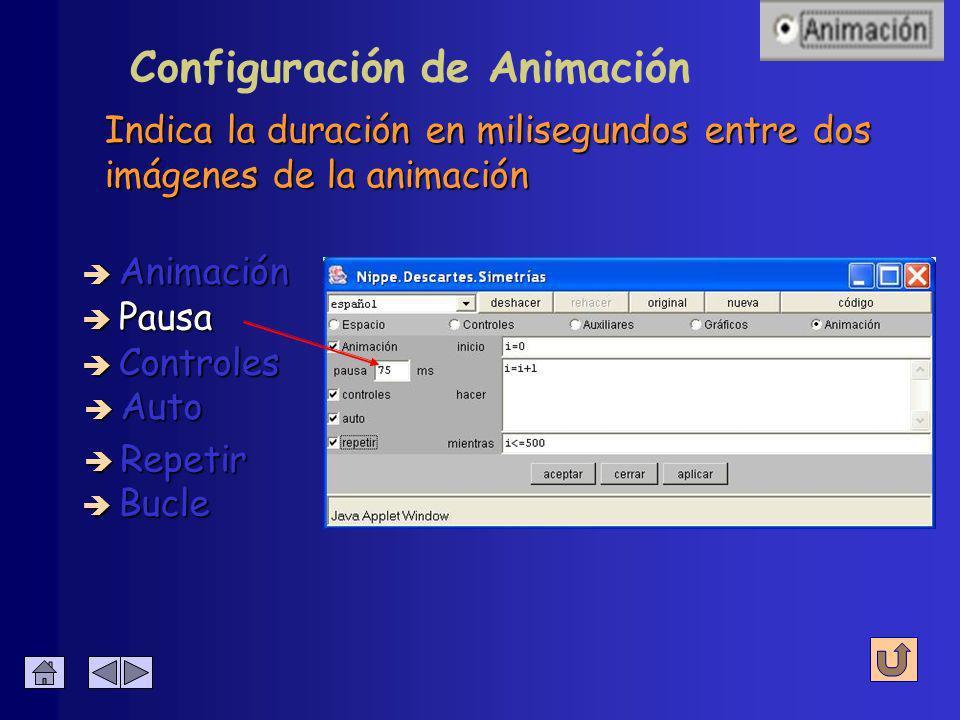 Configuración de Animación Activa o desactiva la animación è Animación è Pausa è Controles è Auto è Bucle è Repetir