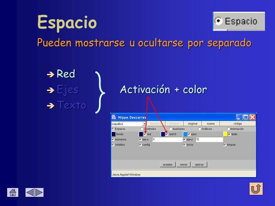 Cuadrículas por unidad y por 10 unidades Espacio è Red è Ejes è Texto Activación + color Activación + color