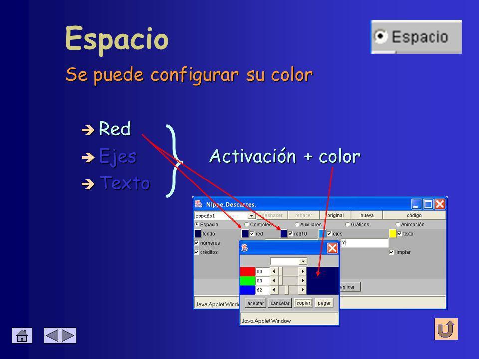 Pueden mostrarse u ocultarse por separado Espacio è Red è Ejes è Texto Activación + color Activación + color