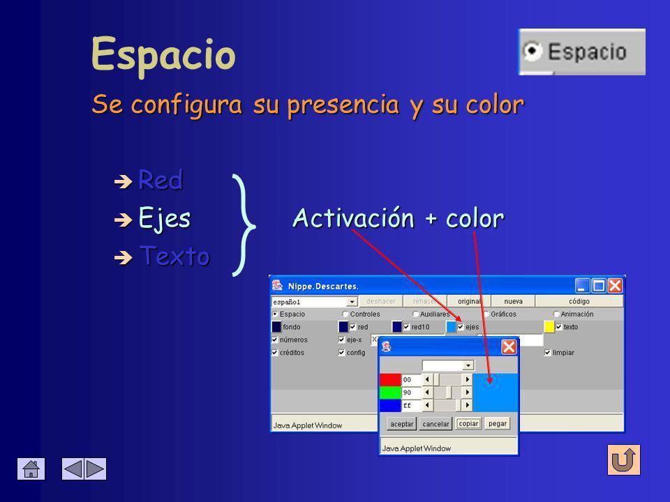Ejes coordenados X e Y Espacio è Red è Ejes è Texto Activación + color Activación + color