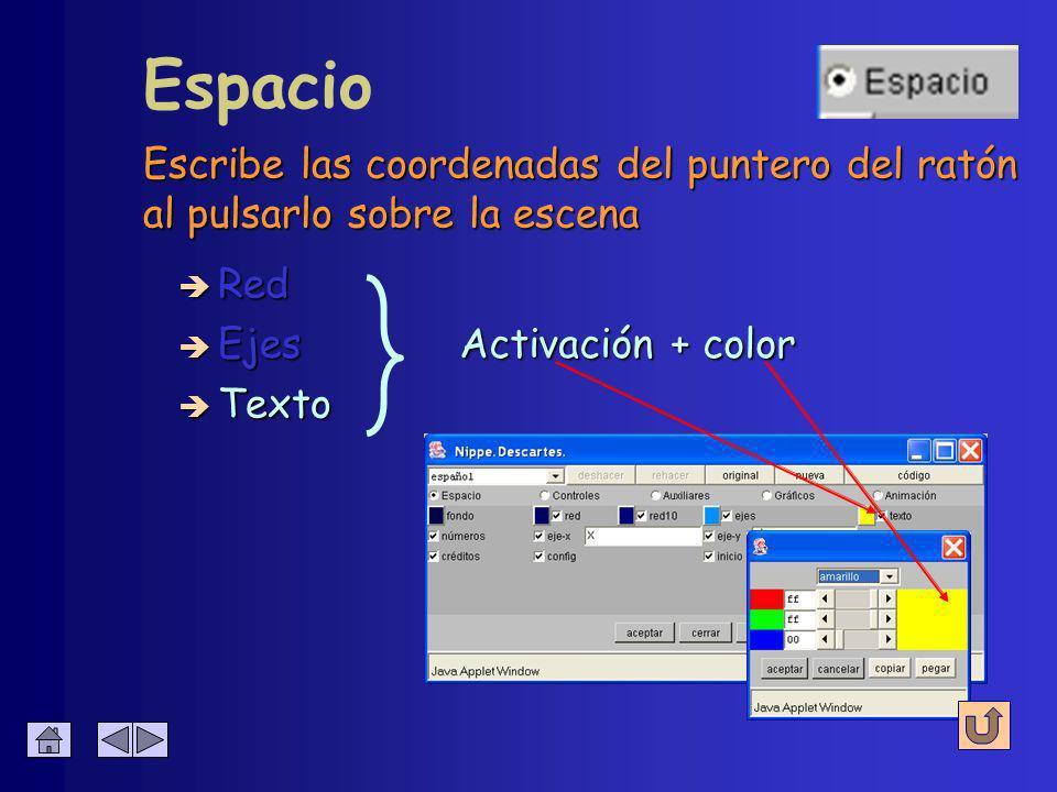 Coordenadas del puntero del ratón al pulsarlo Espacio è Red è Ejes è Texto Activación + color Activación + color