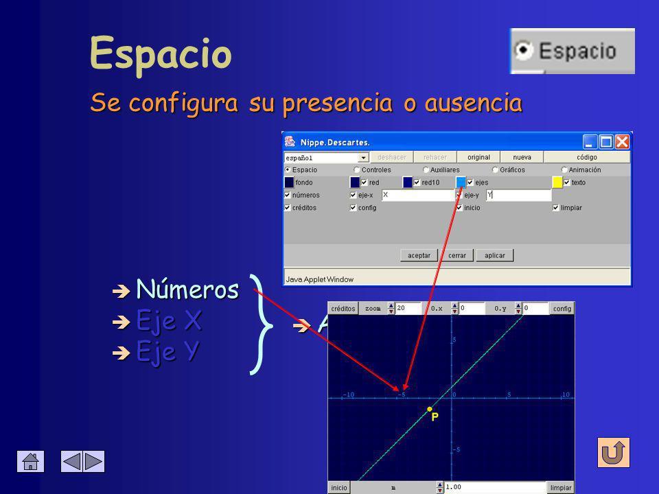 Numeración en los ejes Espacio è Activación è Eje X è Eje Y è Números