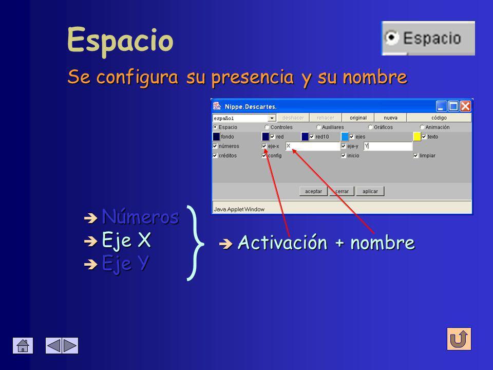 Se configura su presencia o ausencia Espacio è Activación è Eje X è Eje Y è Números