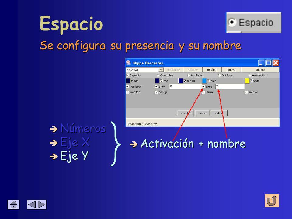 è Activación + nombre Afecta sólo al eje X Espacio è Eje X è Eje Y è Números