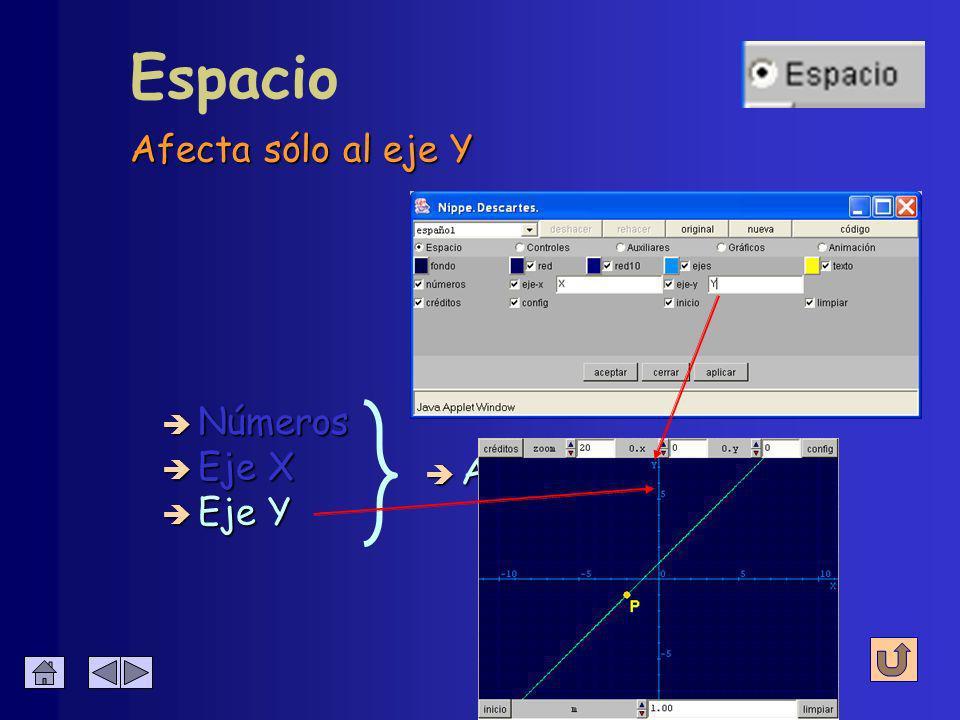 Espacio è Activación + nombre è Eje X è Eje Y è Números Se configura su presencia y su nombre