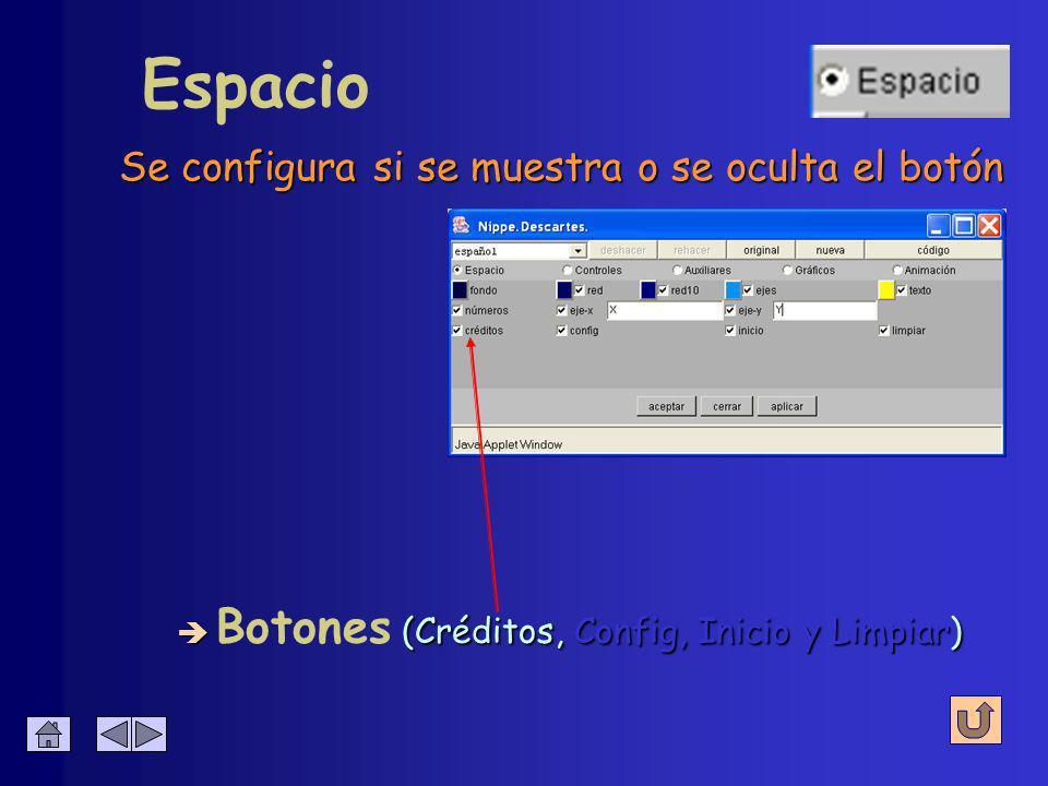 Espacio è Activación + nombre è Eje X è Eje Y è Números Afecta sólo al eje Y
