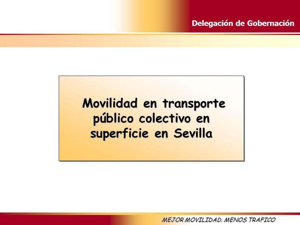 Delegación de Gobernación MEJOR MOVILIDAD. MENOS TRAFICO Movilidad en transporte público colectivo en superficie en Sevilla Movilidad en transporte pú