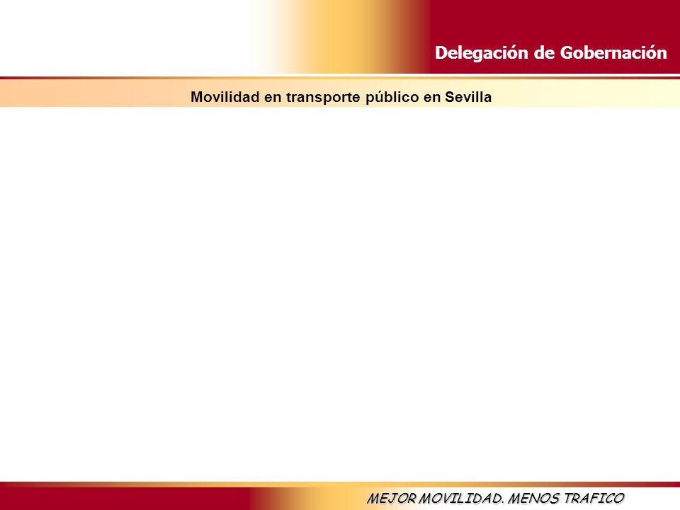 Delegación de Gobernación MEJOR MOVILIDAD. MENOS TRAFICO Movilidad en transporte público en Sevilla