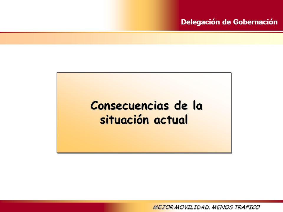 Delegación de Gobernación MEJOR MOVILIDAD. MENOS TRAFICO Consecuencias de la situación actual Consecuencias de la situación actual
