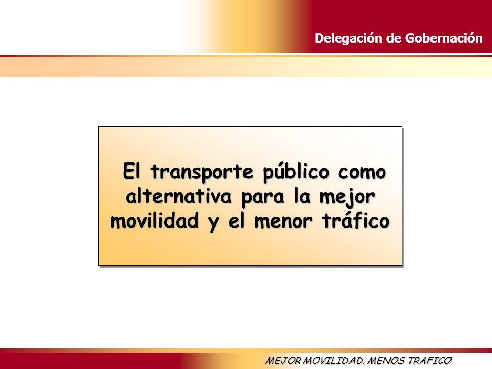 Delegación de Gobernación MEJOR MOVILIDAD. MENOS TRAFICO El transporte público como alternativa para la mejor movilidad y el menor tráfico El transpor