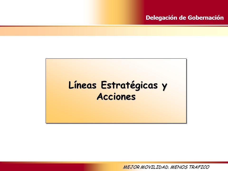 Delegación de Gobernación MEJOR MOVILIDAD. MENOS TRAFICO Líneas Estratégicas y Acciones Líneas Estratégicas y Acciones