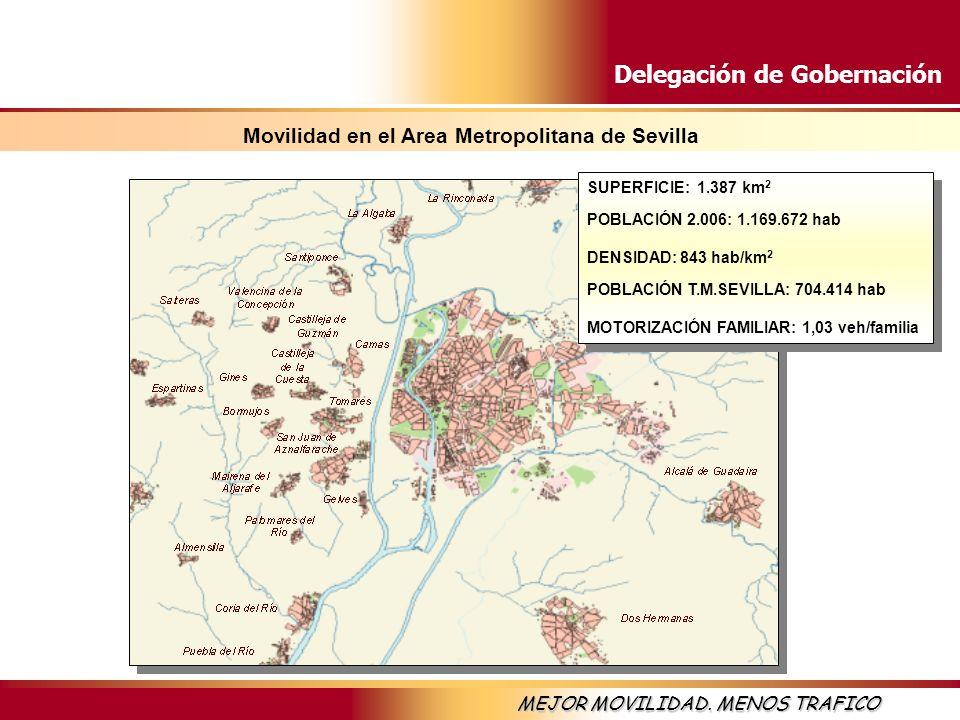 Delegación de Gobernación MEJOR MOVILIDAD. MENOS TRAFICO Movilidad en el Area Metropolitana de Sevilla SUPERFICIE: 1.387 km 2 POBLACIÓN 2.006: 1.169.6