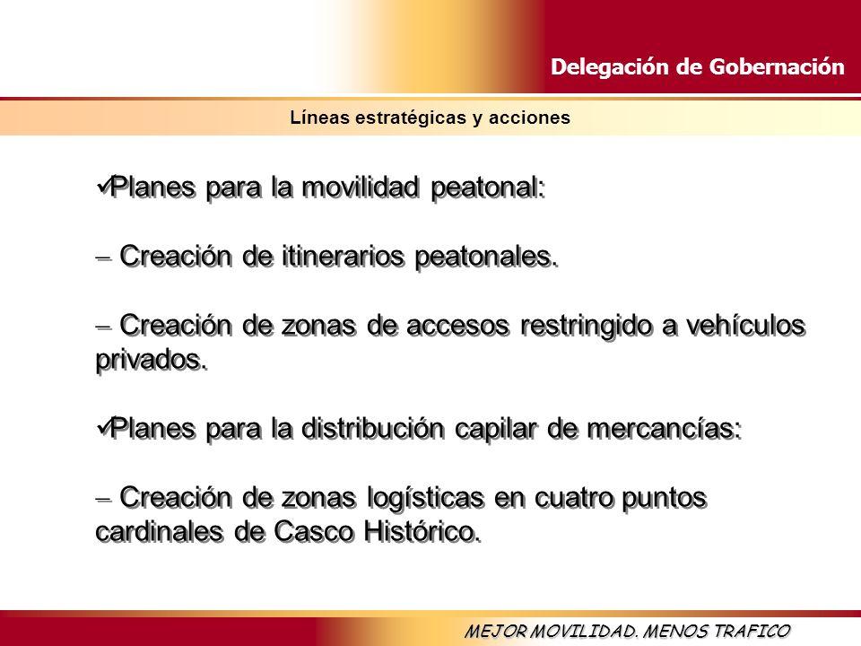Delegación de Gobernación MEJOR MOVILIDAD. MENOS TRAFICO Líneas estratégicas y acciones Planes para la movilidad peatonal: Creación de itinerarios pea