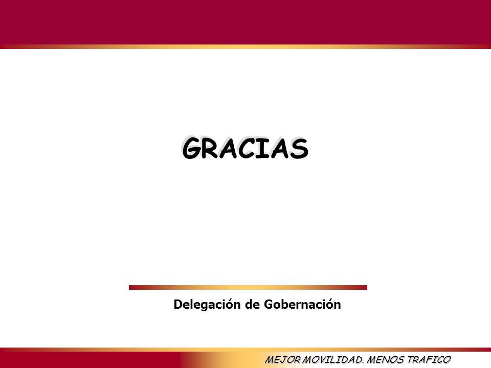 Delegación de Gobernación MEJOR MOVILIDAD. MENOS TRAFICO Delegación de Gobernación GRACIAS